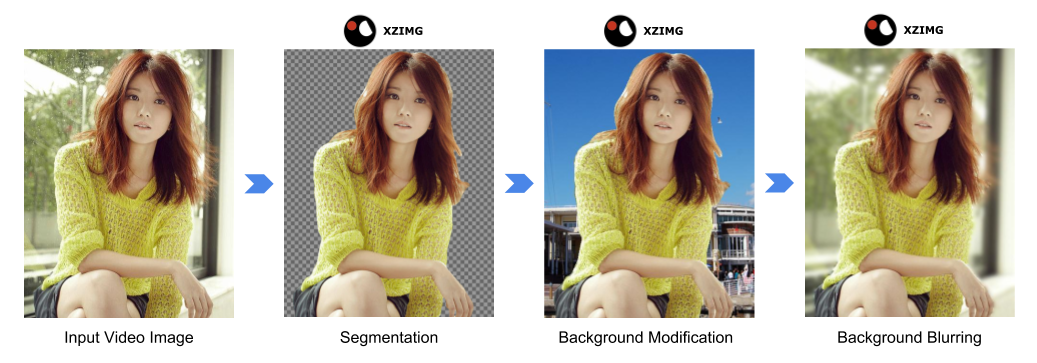 XZIMG Magic Face 3.0 - using deep learning to segment in real-time - copyright @xzimg