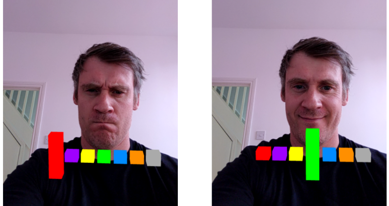 XZIMG Magic Face 3.0 - using deep learning to detect multiple emotions in real-time - copyright @xzimg